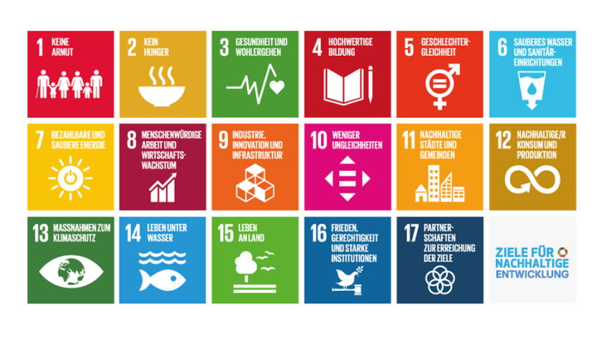 UN-Agenda 2030 mit 17 globalen Nachhaltigkeits-Zielen - Grafik:  © 2021 Presse- und Informationsamt der Bundesregierung